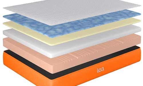 Memory Foam & The New Hybrid Mattress